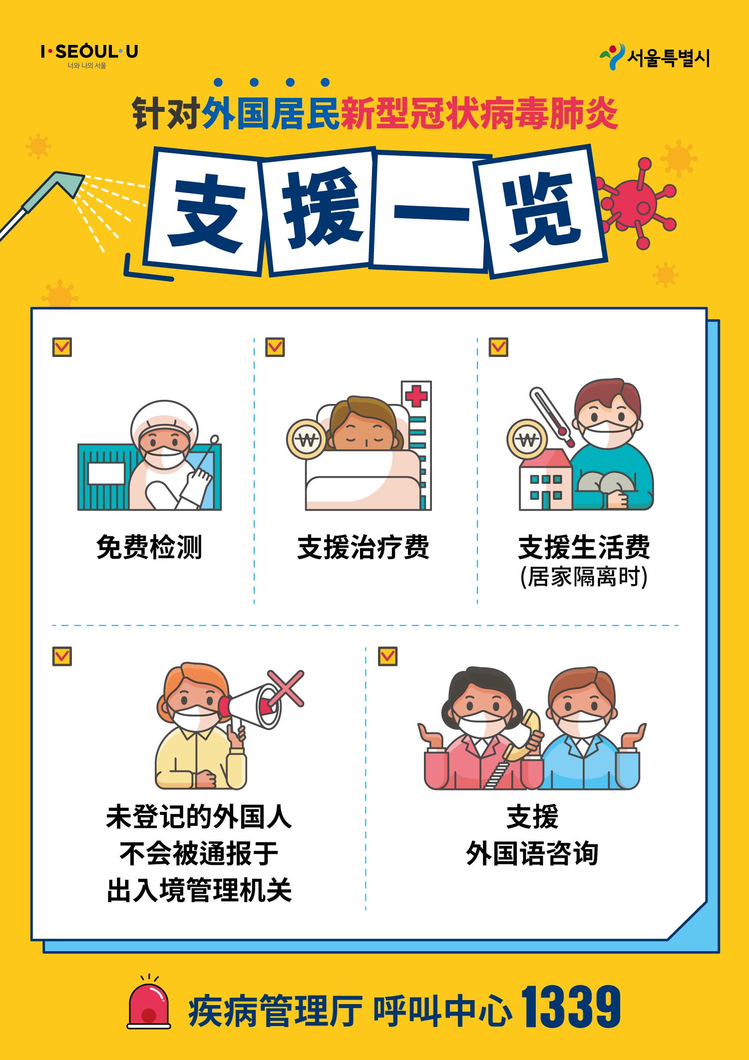 针对外国居民新型冠状病毒肺炎 支援一览