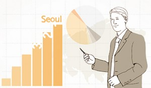 Seoul Statistics by Category