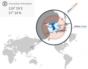 The position on the planet 126.59° E 37.34° N