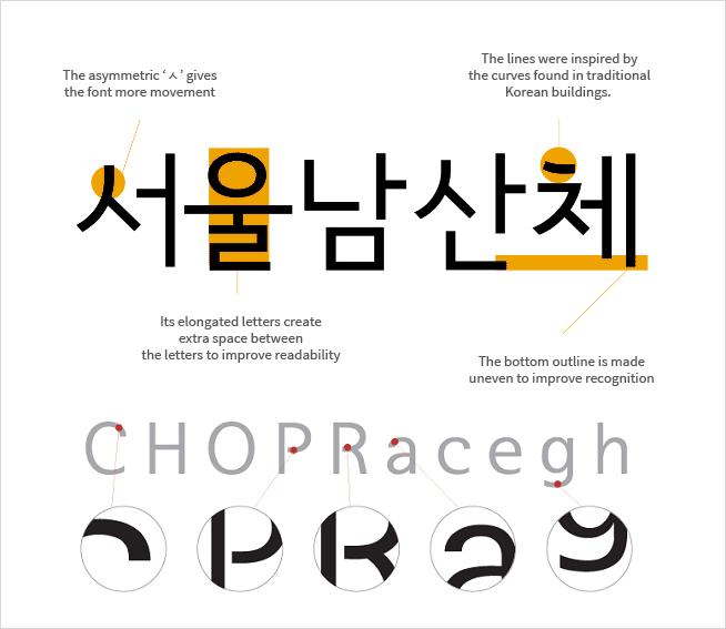 Seoul Namsan font Features