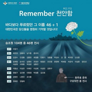 [Mayor Park Won Soon's Hope Journal 454] Fourth Anniversary of the Sinking of the Cheonan Warship