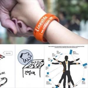 [Mayor Park Won Soon's Hope Journal 544] Seoul, a Digital City