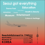 Seoul Typography Contest - Syed Mahzar