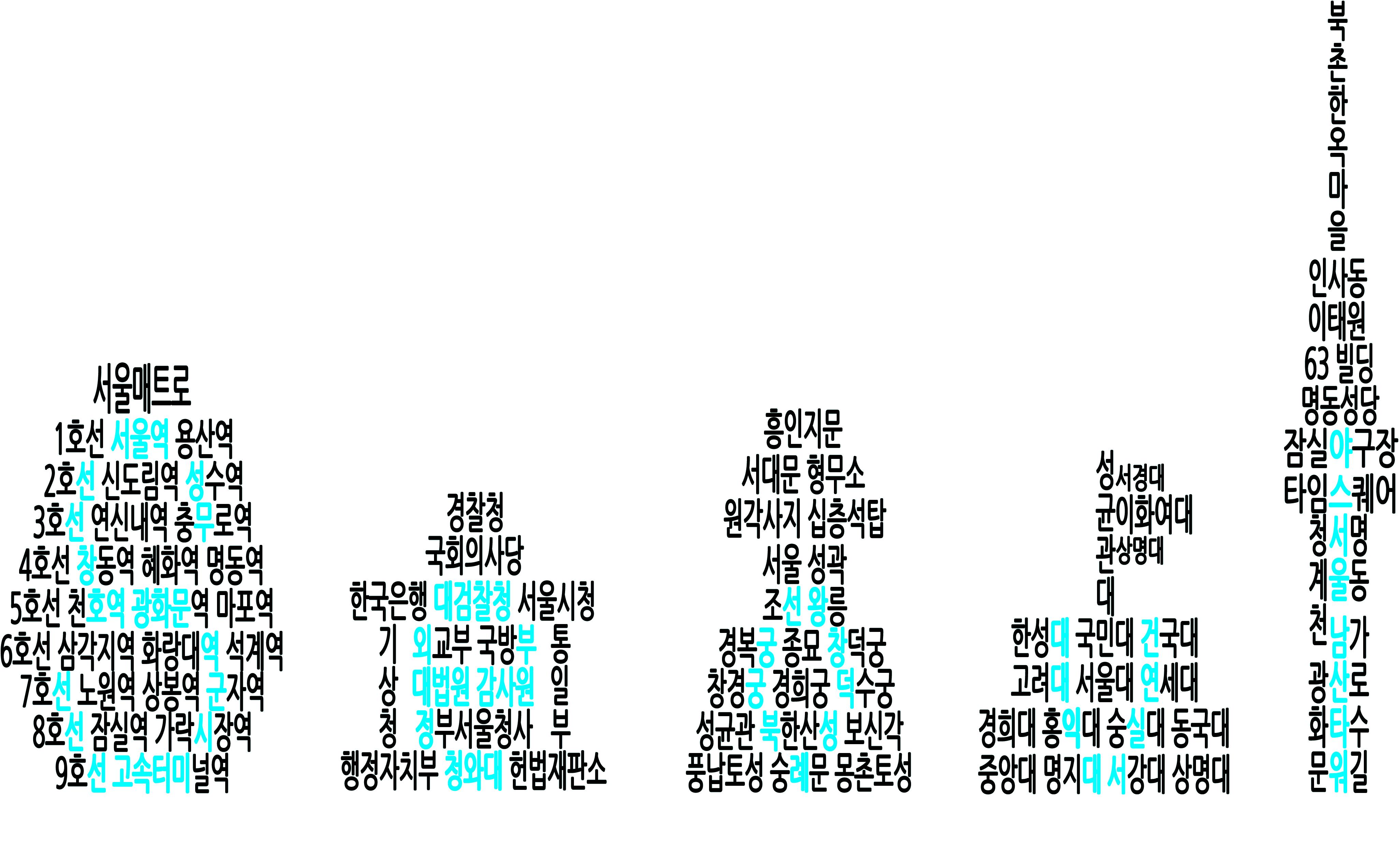 seoul-typographyby-jo