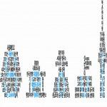 seoul-typographyby-jo11
