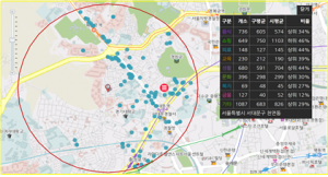 """Seoul Statistics Map"" Shows All Convenience Facilities within 1km"