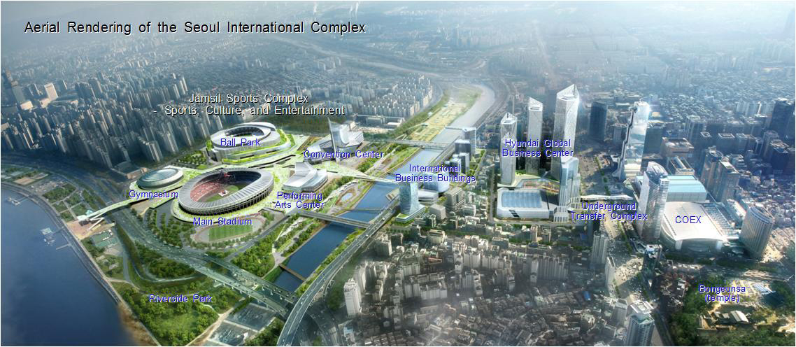 Functions of Seoul International Complex