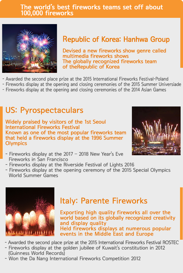 2017 Seoul International Fireworks Festiva4