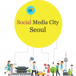 Social Media City Seoul: Innovating communication culture to focus on mobile and SNS