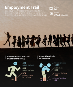 The Employment Trail 2016