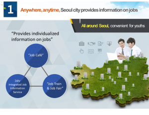 "Seoul City Continues to Operate the ""Employment Trail"""