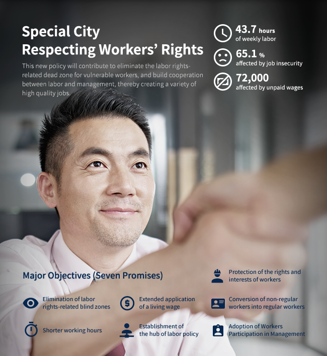 Special City Respecting Workers' Rights