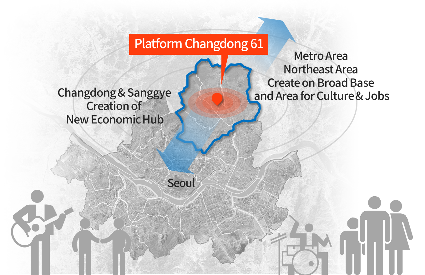 The Center of Culture & Economics of Northeast Seoul