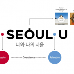 I·SEOUL·U Receives Red Dot Design Award 2016