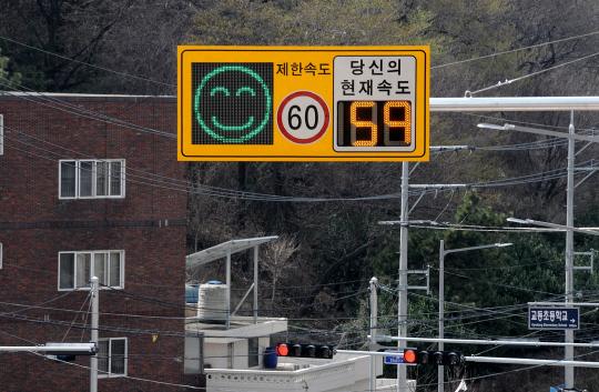 超速警報標示牌