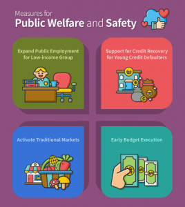 Ten Measures for Public Welfare and Safety