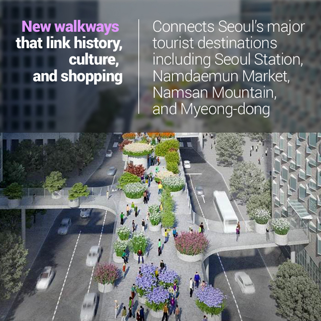 New walkways that link history, culture, and shopping</p> <p>Connects Seoul's major tourist destinations including Seoul Station, Namdaemun Market, Namsan Mountain, and Myeong-dong