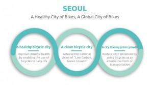 A Healthy City of Bikes, A Global City of Bikes
