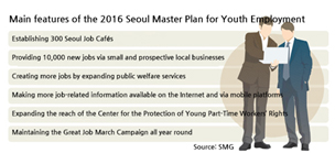 Seoul Master Plan for Youth Employment
