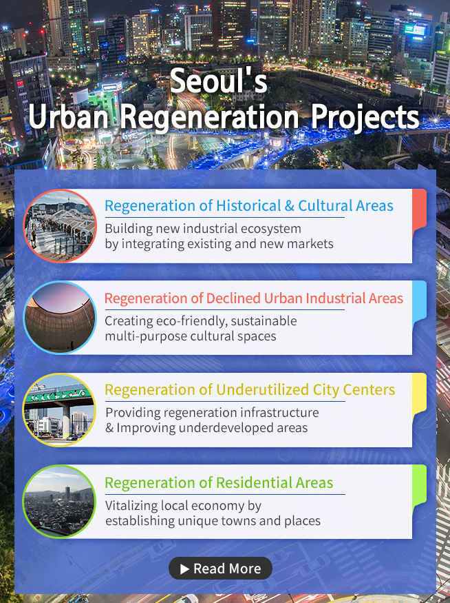 Seoul's Urban Regeneration Projects Regeneration of Declined Urban Industrial Areas Building new industrial ecosystem by integrating existing and new markets Regeneration of Historical & Cultural Areas Creating eco-friendly, sustainable multi-purpose cultural spaces Regeneration of Underutilized City Centers Providing regeneration infrastructure & Improving underdeveloped areas Regeneration of Residential Areas Vitalizing local economy by establishing unique towns and places