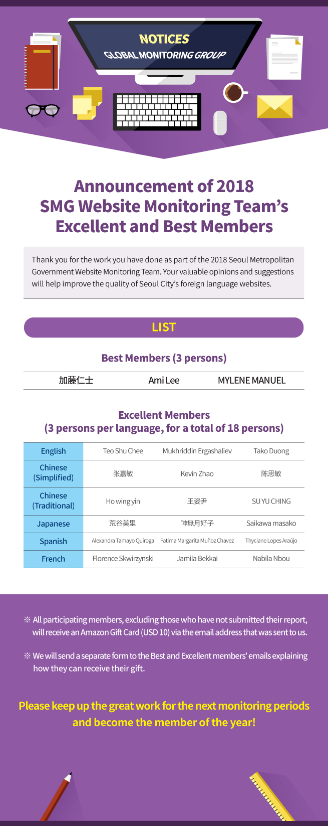 Announcement of 2018 SMG Website Monitoring Team's Excellent and Best Members Thank you for the work you have done as part of the 2018 Seoul Metropolitan  Government Website Monitoring Team. Your valuable opinions and suggestions  will help improve the quality of Seoul City's foreign language websites.