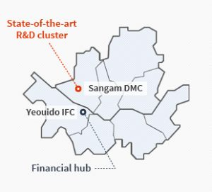 Establish a state-of-the-art industry cluster