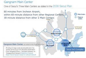 Seoul International Complex