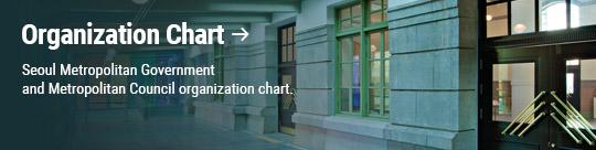 Organization Chart: Seoul Metropolitan Government and Metropolitan Council organization chart.
