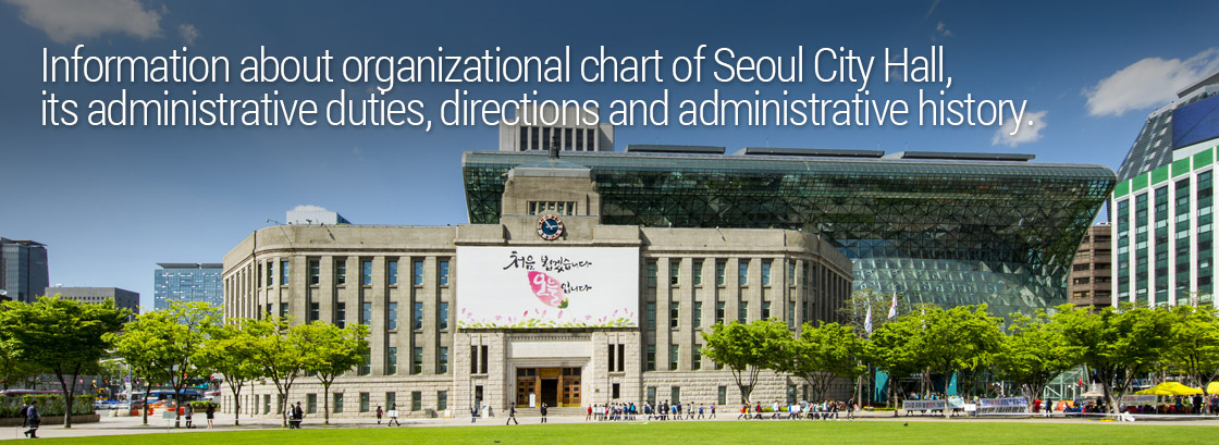 Information about organizational chart of Seoul City Hall, its administrative duties, directions and administrative history.