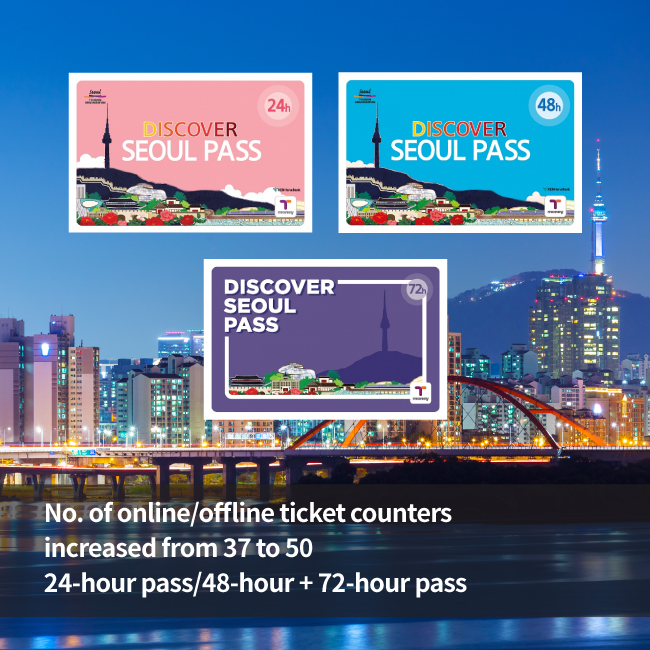 Online/offline ticket counters increased from 37 to 50 24-hour pass/48-hour + 72 hour pass