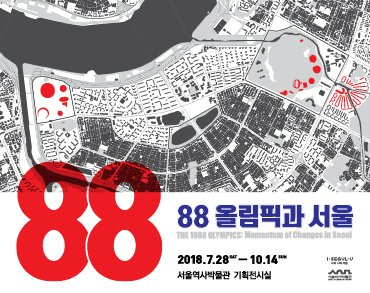 The 1988 Olympics: Momentum of Changes in Seoul