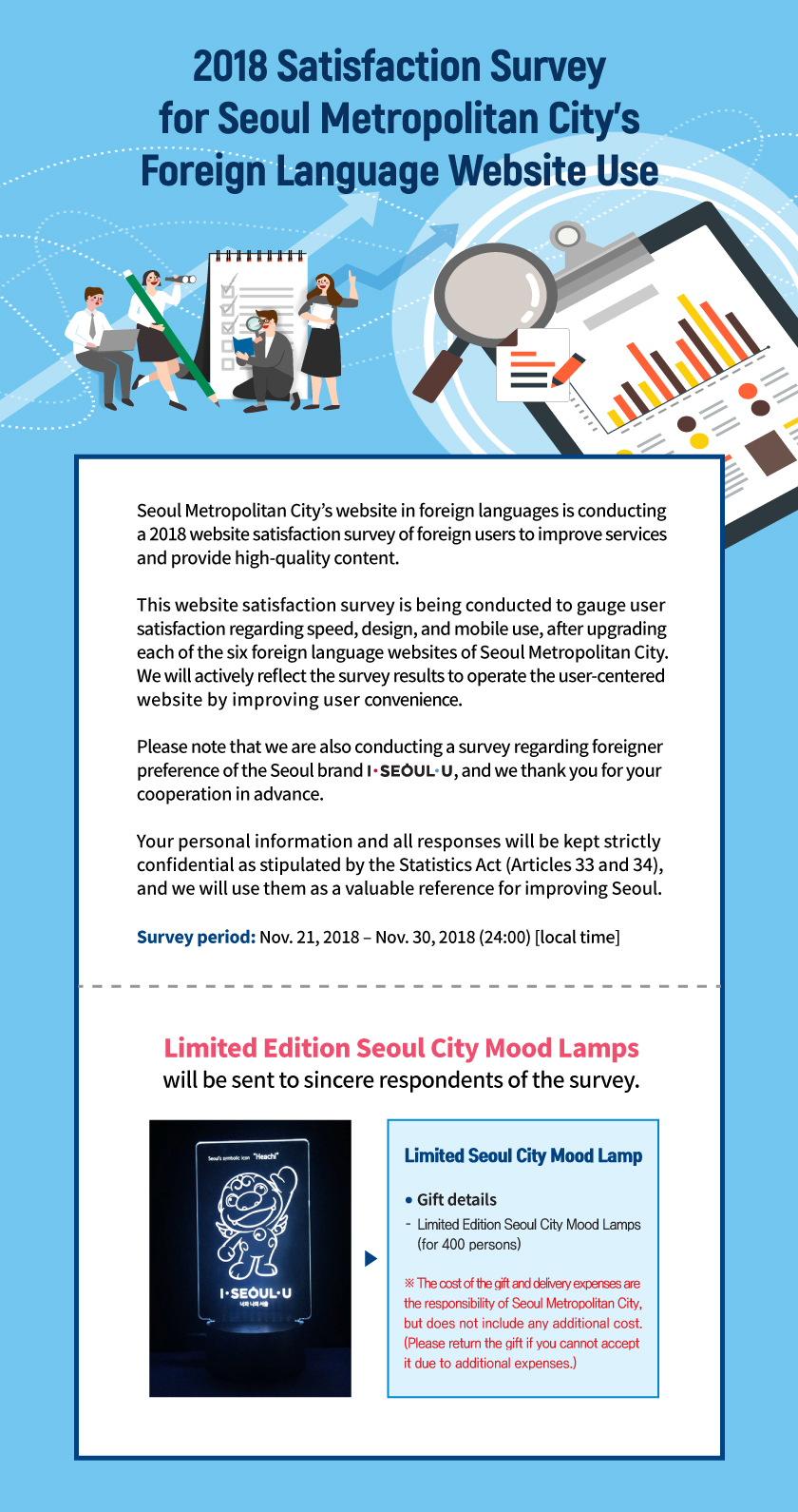2018 Satisfaction survey for Seoul Metropolitan City's foreign language website use   Seoul Metropolitan City's website in foreign languages is conducting a 2018 website satisfaction survey of foreign users to improve services and provide high-quality content. This website satisfaction survey is being conducted to gauge user satisfaction regarding speed, design, and mobile use, after upgrading each of the six foreign language websites of Seoul Metropolitan City. We will actively reflect the survey results to operate the user-centered website by improving user convenience. Please note that we are also conducting a survey regarding foreigner preference of the Seoul brand I·SEOUL·U, and we thank you for your cooperation in advance.      Your personal information and all responses will be kept strictly confidential as stipulated by the Statistics Act (Articles 33 and 34), and we will use them as a valuable reference for improving Seoul.   Survey period: Nov. 21, 2018 – Nov. 30, 2018 (24:00) [local time]   Limited Edition Seoul City Mood Lamps will be sent to sincere respondents of the survey.  Limited Seoul City Mood Lamp   ◎ Gift details (400 people)     - 400 Limited Edition Seoul City Mood Lamps     - The cost of the gift and delivery expenses are the responsibility of Seoul Metropolitan City, but does not include any additional cost. (Please return the gift if you cannot accept it due to additional expenses.)
