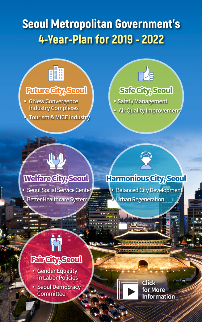 Seoul Metropolitan Government's 4-Year-Plan for 2019 - 2022 Future City, Seoul - 6 New Convergence Industry Complexes - Tourism & MICE Industry Safe City, Seoul - Safety Management - Air Quality Improvement Welfare City, Seoul - Seoul Social Service Center - Better Healthcare System Harmonious City, Seoul - Balanced City Development - Urban Regeneration Fair City, Seoul - Gender Equality in Labor Policies - Seoul Democracy Committee