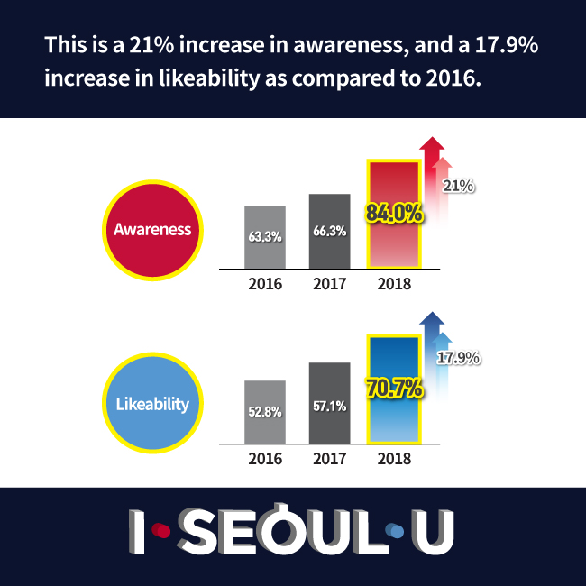I-SEOUL-Us-3rd-anniversary_ENG09