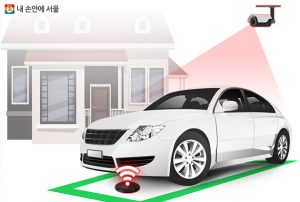 "Introduction of ""IoT-based Shared Parking Service"" in Residential Green Parking Lots"