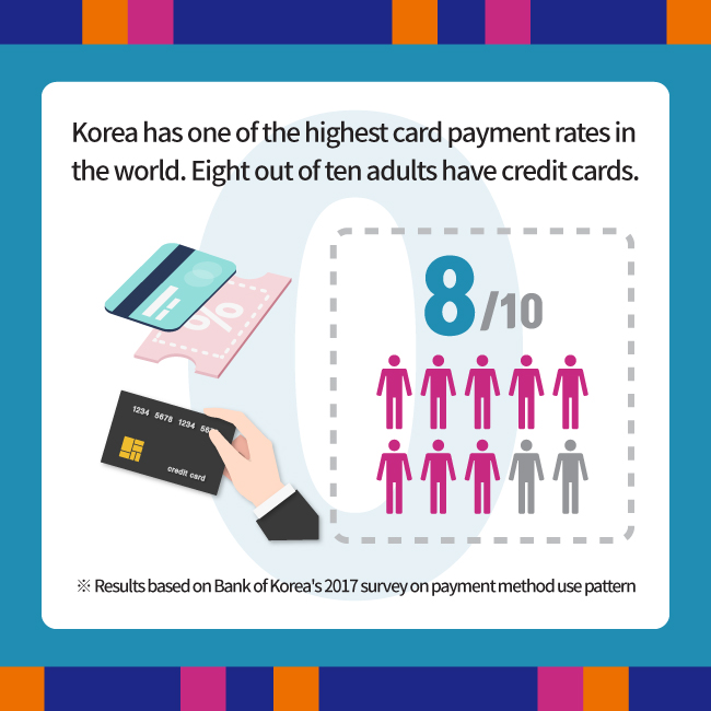With the generalization of card payments, small businesses suffer from card payment fees. High rent, labor expenses, and card payment fees are adding to the burden of independent business operators.