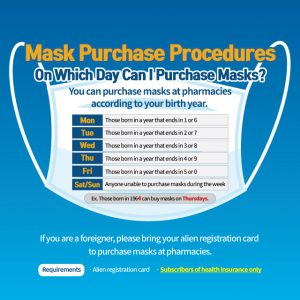 Mask Purchase Procedures : How Can Foreigners Purchase Masks?