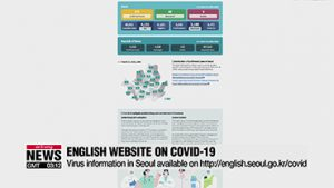 Seoul City launches English webpage on COVID-19