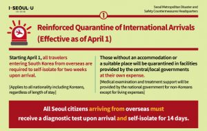 Reinforced Quarantine of International Arrivals (Effective as of April 1)