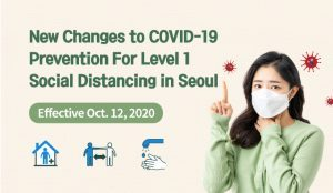 Seoul Adjusts Social Distancing to Level 1