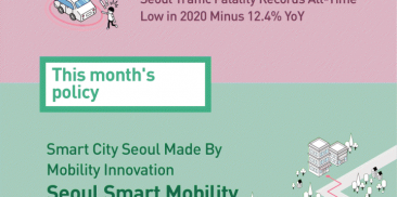 22,431 free public Wi-Fi units throughout Seoul used by 1.28 million citizens per day