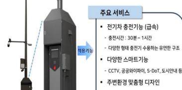 Seoul to Expand AI Chatbot Messaging Services for  Public Inquiries & Complaints
