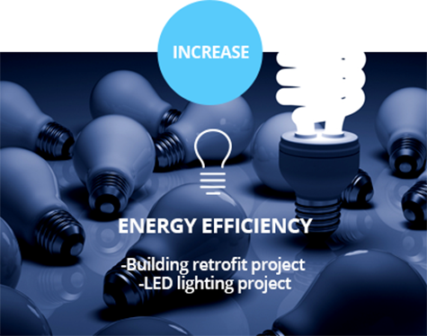 INCREASE ENERGY EFFICIENCY -Building retrofit project -LED lighting project