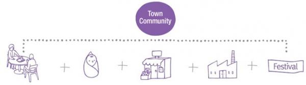 towncommunity_1(E)