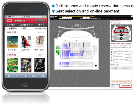 Performance and movie reservation service., Seat selection and on-line payment.