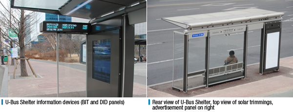 U-Bus Shelter information devices (BIT and DID panels), Rear view of U-Bus Shelter, top view of solar trimmings, advertisement panel on right
