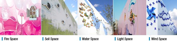 Fire Space, Soil Space, Water Space, Light Space, Wind Space