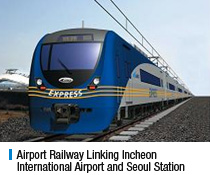 Airport Railway Linking Incheon International Airport and Seoul Station