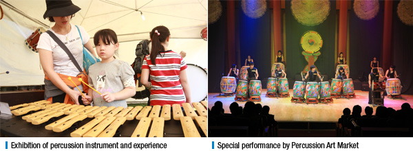 Exhibition of percussion instrument and experience, Special performance by Percussion Art Market