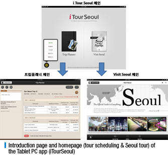 Introduction page and homepage (tour scheduling & Seoul tour) of the Tablet PC app (iTourSeoul)